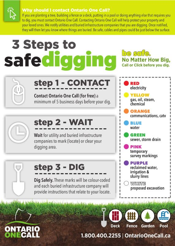 3 steps to safe digging graphic